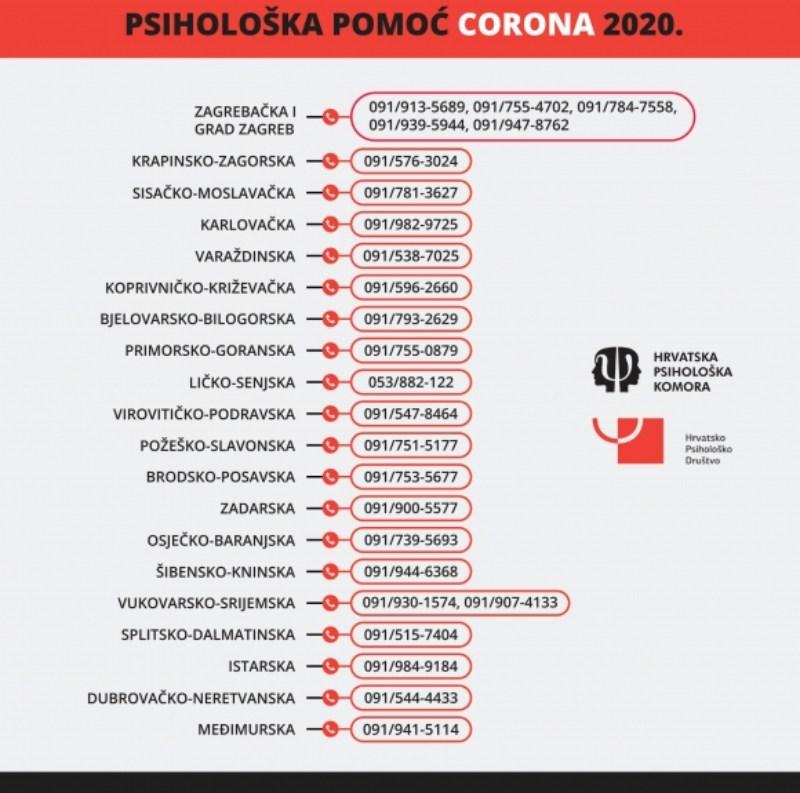Psiholozi volonteri brojevi telefona hrvatsko psihološko društvo
